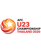 AFC U23-Championship 2020
