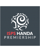 ISPS Handa Premiership-Playoffs (bis 2021)
