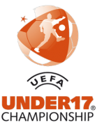 2014 UEFA European Under-17 Championship