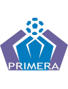 Primera División Clausura 2nd Phase & Final stages