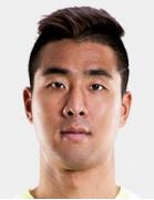 Da-sol Kim