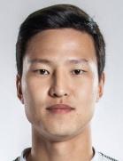 Kyung-won Kwon