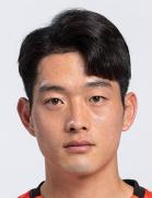 Min-hyun Gong