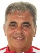 Bernardo Mereu