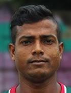 Surabuddin Mollick