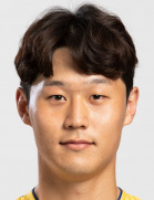 Jung-min Yoon