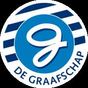 De Graafschap Doetinchem U21