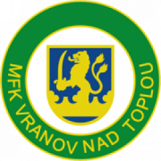 MFK Vranov nad Toplou
