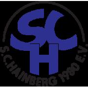 SC Hainberg