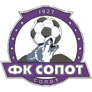 FK Sopot Belgrad