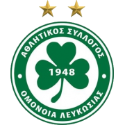 Omonia Nikosia U21