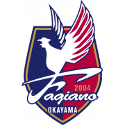 Fagiano Okayama Reserve