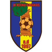JK Kernu Kadakas