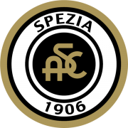Spezia Calcio Club Profile Transfermarkt