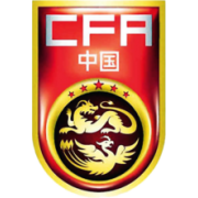 China U18