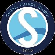 FK Sabail