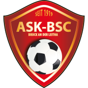 ASK-BSC Bruck/Leitha II