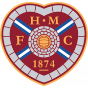 Heart of Midlothian FC Formation