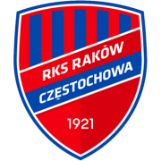 Rakow Czestochowa
