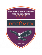 BECAMEX Binh Duong FC