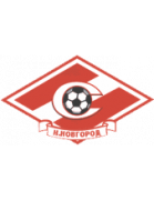 Spartak Nizhniy Novgorod