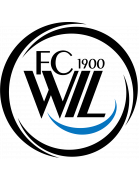 FC Wil 1900 Jugend