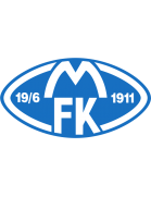 Molde FK Jugend