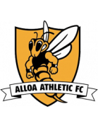 Alloa Athletic FC U20