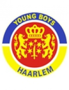 VV Young Boys (aufgel.)