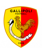 Gallipoli Youth