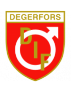 Degerfors IF U21