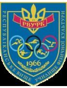 РВУФК Киев
