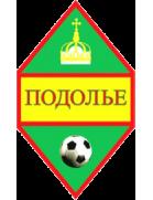 FK Podolje