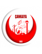 Cankaya FK Youth