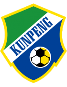 Qingdao Kunpeng