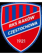 Rakow Czestochowa U19