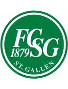 FC St. Gallen 1879 Jugend