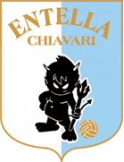 Virtus Entella Giovanili