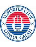 SC Otelul Galati
