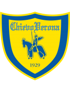 Chievo Under 17