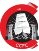 Cork City FC (aufgel. 2009)