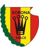 Korona Kielce Youth