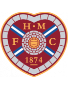 Heart of Midlothian FC Youth