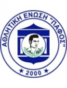 AE Pafos