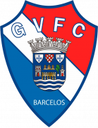 Gil Vicente FC Formação