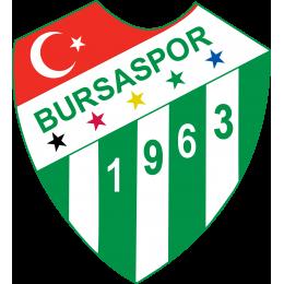 Bursaspor U17