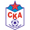SKA Rostov-na-Donu U19