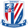Shanghai Greenland Shenhua Reserves